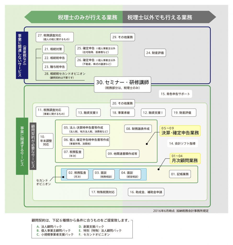 kano_service_all_001