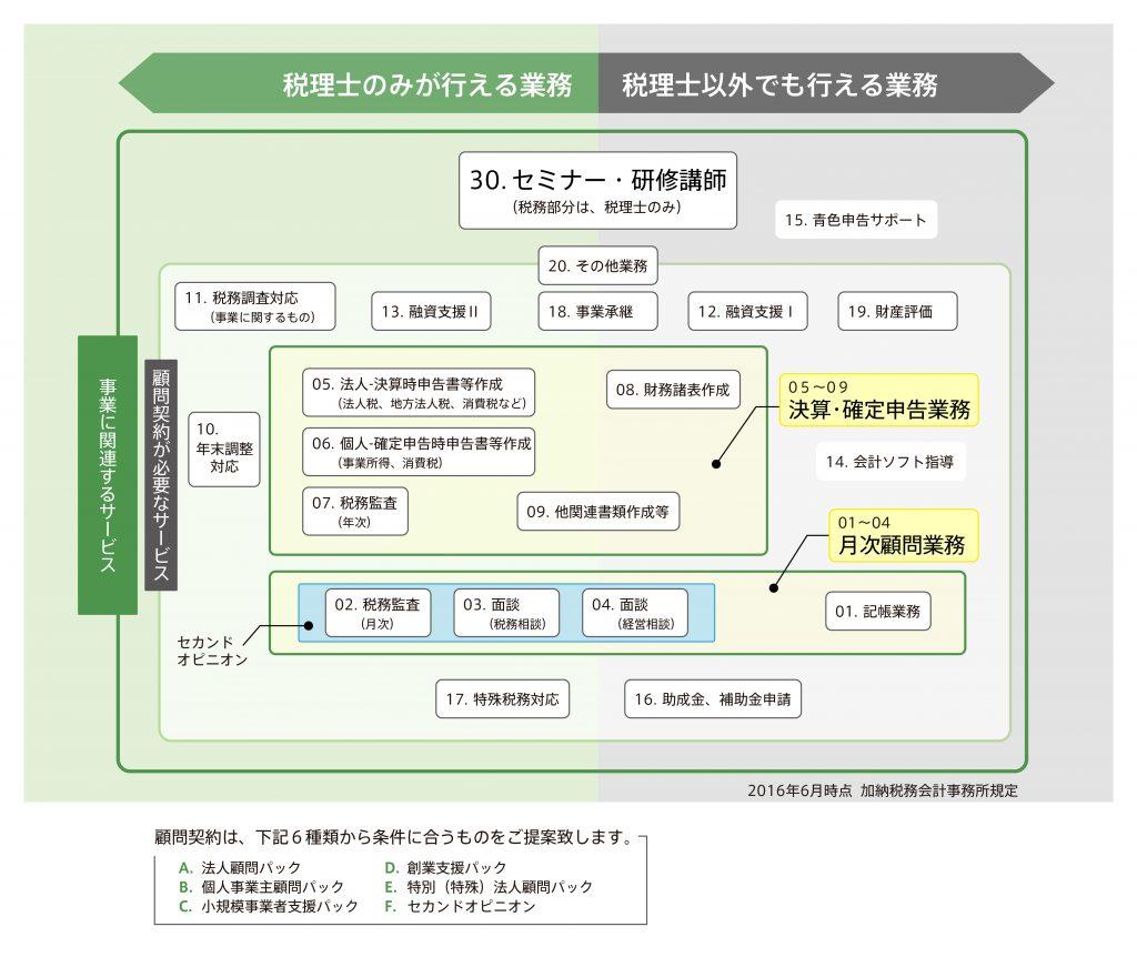 kano_service_jigyo_001